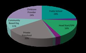 Preschool Promise Kicks Off